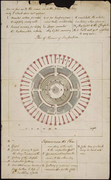 Figure 15 Original Panopticon illustration by W. Reveley, ca. 1791. (Courtesy of UCL Special Collections Digital Gallery).