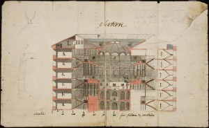 Figure 21 Color illustration of Panopticon by Reveley. ca. 1791. (Courtesy of UCL Special Collections Digital Gallery).