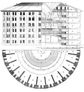 Figure 26 An updated design of the prison that would influence both pauper- and chrestomathic- versions. ca. 1791.