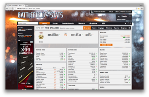 BF4Stats Profile of KING-DYLAN666.