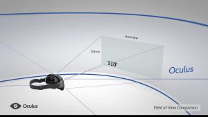 oculus fov
